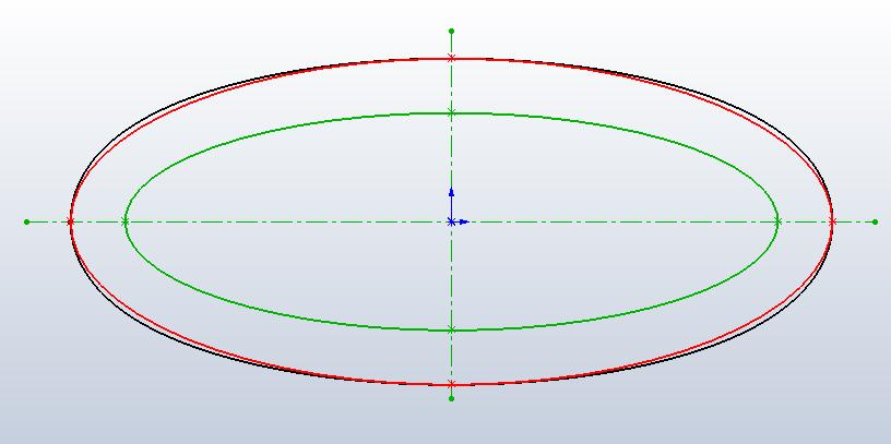 Offset of ellipse vs. larger ellipse